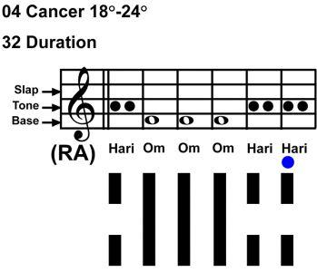 IC-chant 04CN 04 Hx-32 Duration-scl-L6