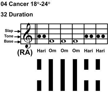 IC-chant 04CN 04 Hx-32 Duration-scl