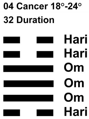 IC-chant 04CN 04 Hx-32 Duration
