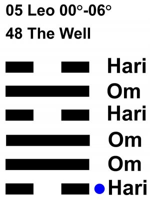 IC-chant 05LE 01 Hx-48 The Well-L1