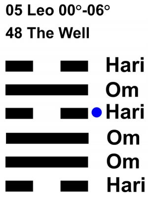 IC-chant 05LE 01 Hx-48 The Well-L4