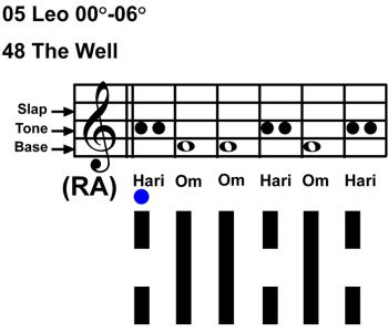 IC-chant 05LE 01 Hx-48 The Well-scl-L1