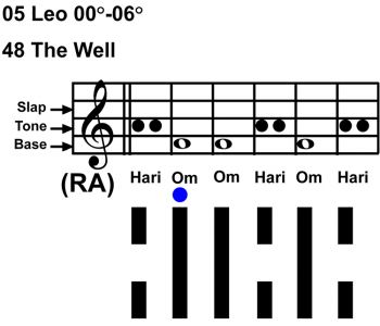 IC-chant 05LE 01 Hx-48 The Well-scl-L2