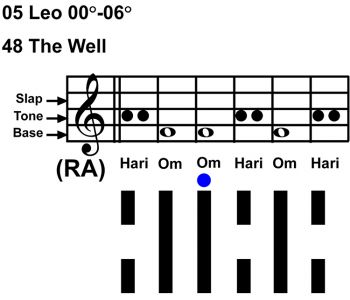 IC-chant 05LE 01 Hx-48 The Well-scl-L3