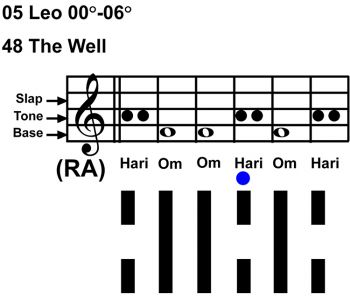 IC-chant 05LE 01 Hx-48 The Well-scl-L4
