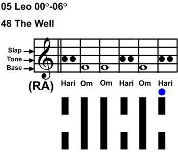 IC-chant 05LE 01 Hx-48 The Well-scl-L6