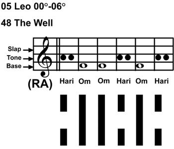 IC-chant 05LE 01 Hx-48 The Well-scl
