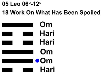 IC-chant 05LE 02 Hx-18 Work On What\'s Spoiled-L2