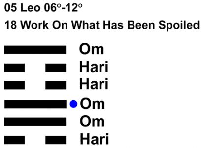 IC-chant 05LE 02 Hx-18 Work On What\'s Spoiled-L3