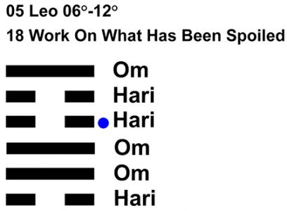 IC-chant 05LE 02 Hx-18 Work On What\'s Spoiled-L4
