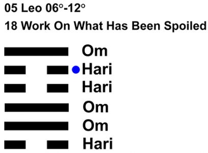 IC-chant 05LE 02 Hx-18 Work On What\'s Spoiled-L5