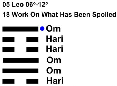 IC-chant 05LE 02 Hx-18 Work On What\'s Spoiled-L6