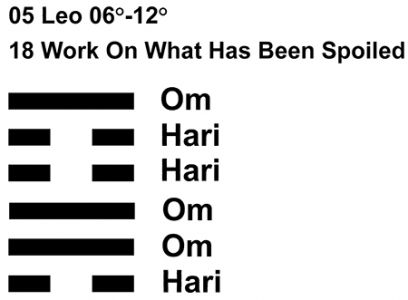 IC-chant 05LE 02 Hx-18 Work On What\'s Spoiled