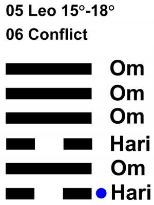 IC-chant 05LE 04 Hx-6 Conflict-L1