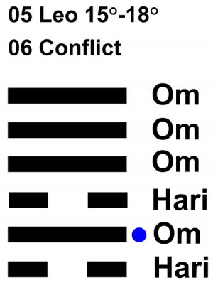 IC-chant 05LE 04 Hx-6 Conflict-L2