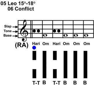 IC-chant 05LE 04 Hx-6 Conflict-scl-L1