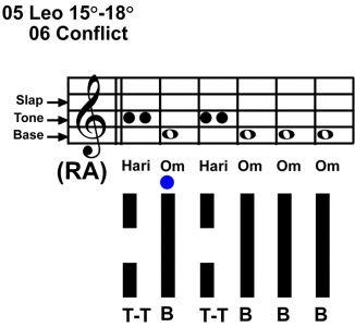 IC-chant 05LE 04 Hx-6 Conflict-scl-L2