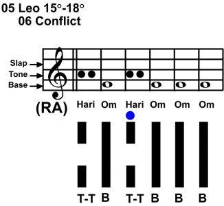 IC-chant 05LE 04 Hx-6 Conflict-scl-L3