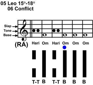 IC-chant 05LE 04 Hx-6 Conflict-scl-L4