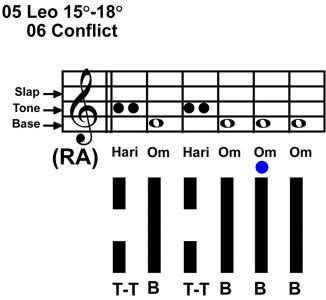 IC-chant 05LE 04 Hx-6 Conflict-scl-L5