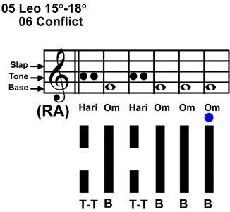 IC-chant 05LE 04 Hx-6 Conflict-scl-L6