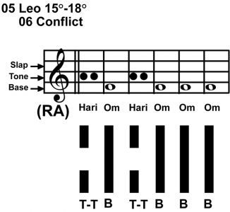 IC-chant 05LE 04 Hx-6 Conflict-scl
