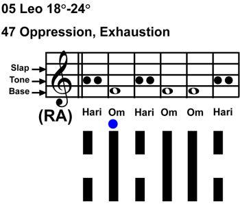 IC-chant 05LE 05 Hx-47 Oppression-scl-L2