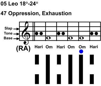 IC-chant 05LE 05 Hx-47 Oppression-scl-L5