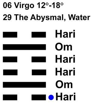 IC-chant 06VI 03 Hx-29 The Abysmal, Water-L1