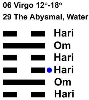 IC-chant 06VI 03 Hx-29 The Abysmal, Water-L3