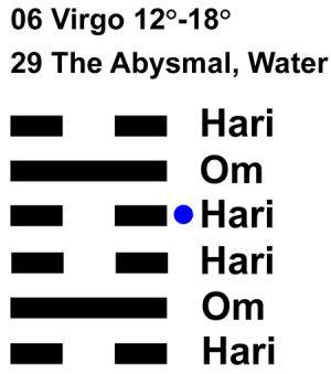 IC-chant 06VI 03 Hx-29 The Abysmal, Water-L4