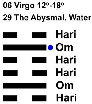 IC-chant 06VI 03 Hx-29 The Abysmal, Water-L5