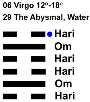 IC-chant 06VI 03 Hx-29 The Abysmal, Water-L6