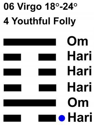 IC-chant 06VI 04 Hx-4 Youthful Folly-L1