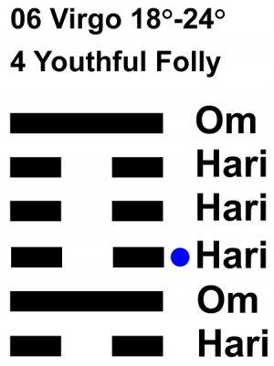 IC-chant 06VI 04 Hx-4 Youthful Folly-L3