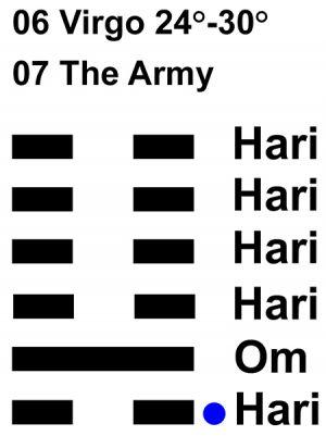 IC-chant 06VI 05 Hx-7 The Army-L1