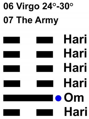 IC-chant 06VI 05 Hx-7 The Army-L2