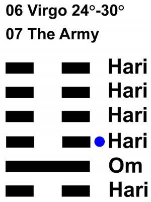 IC-chant 06VI 05 Hx-7 The Army-L3