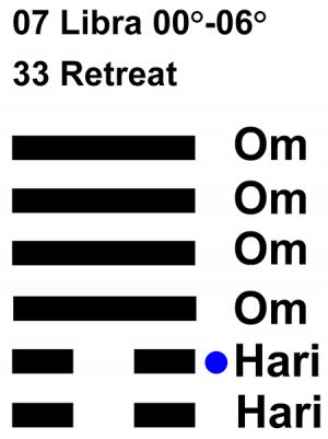 IC-chant 07LI 01 Hx-33 Retreat-L2