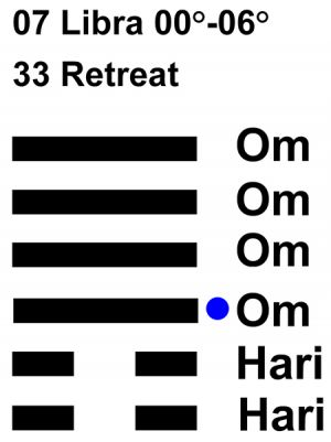 IC-chant 07LI 01 Hx-33 Retreat-L3
