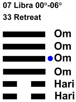 IC-chant 07LI 01 Hx-33 Retreat-L4