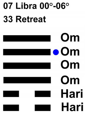 IC-chant 07LI 01 Hx-33 Retreat-L5