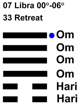 IC-chant 07LI 01 Hx-33 Retreat-L6