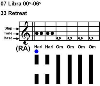 IC-chant 07LI 01 Hx-33 Retreat-scl-L1