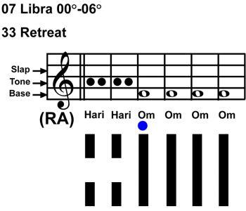 IC-chant 07LI 01 Hx-33 Retreat-scl-L3