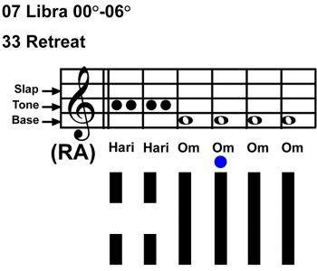 IC-chant 07LI 01 Hx-33 Retreat-scl-L4
