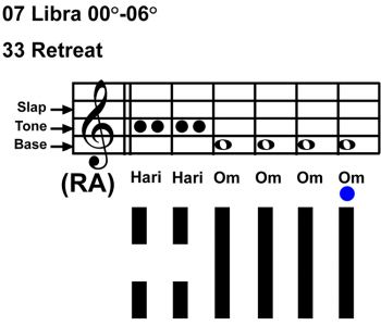 IC-chant 07LI 01 Hx-33 Retreat-scl-L6