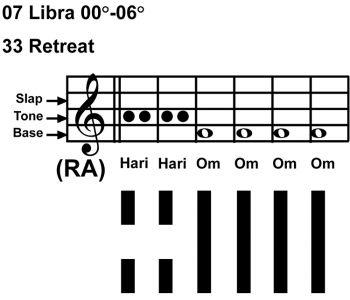 IC-chant 07LI 01 Hx-33 Retreat-scl