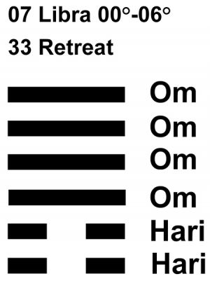 IC-chant 07LI 01 Hx-33 Retreat