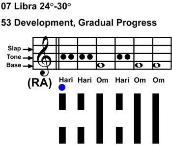 IC-chant 07LI 05 Hx-53 Development-scl-L1